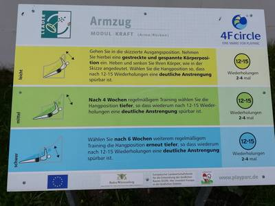 Vitalparcours Action in Todtnauberg